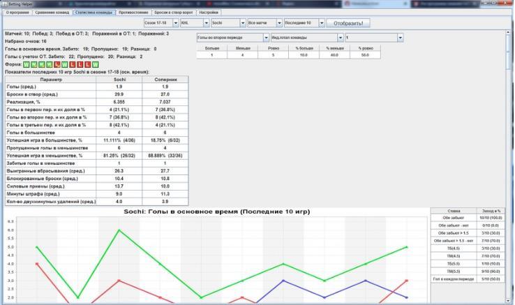 программы для расчета и анализа тотала